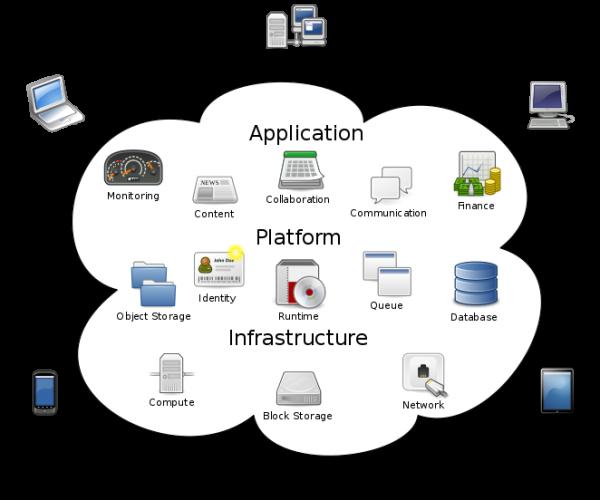 how-cloud-computing-works_orig